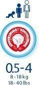 Swimtrainer Classic rood gewicht indicatie