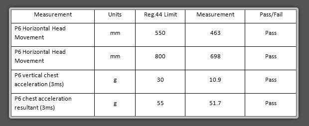 Beltupp test 1