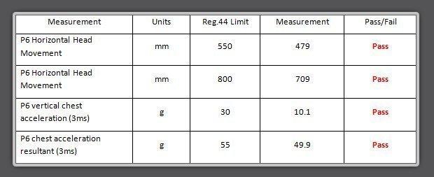Beltupp test 2